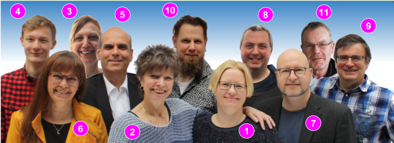 Kandidatenfoto Gründer Freundeskreis Blankenfelde-Mahlow